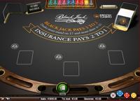 Gokken op Blackjack